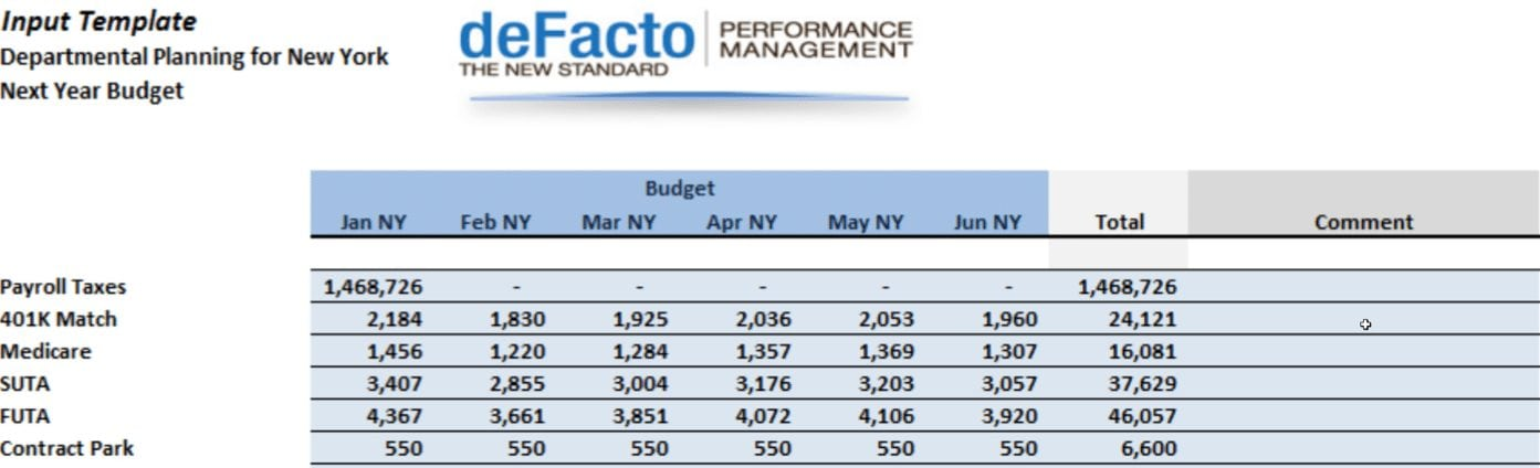 Departmental Budgeting Defacto Global Inc