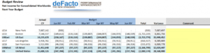 deFacto Departmental Budgeting Template