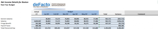 deFacto Departmental Budgeting Template