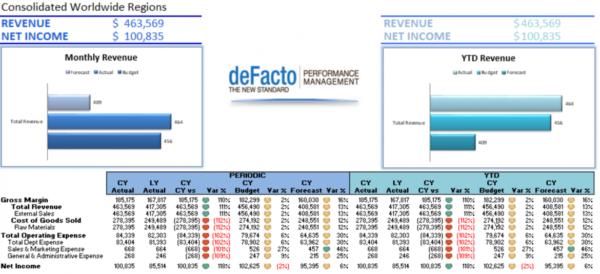 deFacto Financial Planning 1