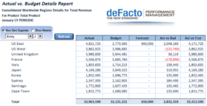 deFacto Financial Reporting Template