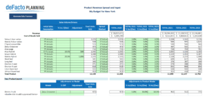 deFacto Global - deFacto Planning Product Revenue Spread Screen Shot