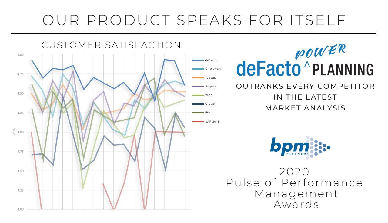 deFacto Global CPM Software, EPM Software