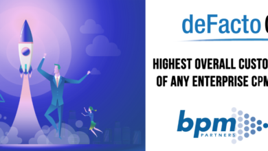 Photo of DEFACTO GLOBAL NAMED TOP-RATED CORPORATE  PERFORMANCE MANAGEMENT VENDOR FOR 2021